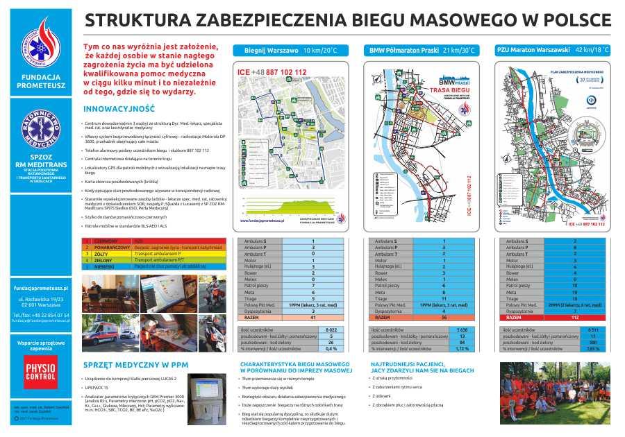 plakat_struktura_zabezpieczenia