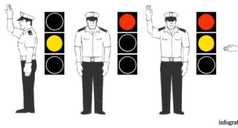 Kierowanie ruchem drogowym przez ZRM – teoria i praktyka