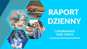 Przeczytaj najnowszy raport CORONAVIRUS TASK FORCE